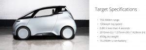 Uniti – Designed in Sweden, built for the world