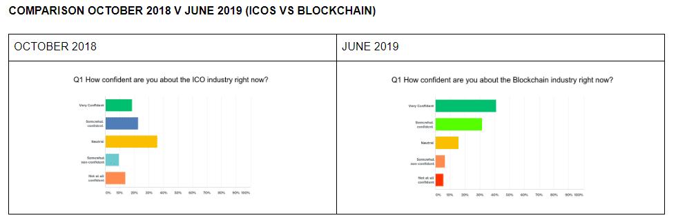 Graphic via QRC Study
