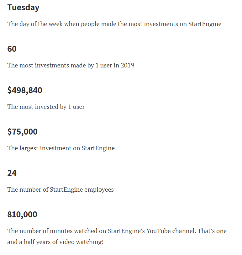 Statistics via StartEngine Medium