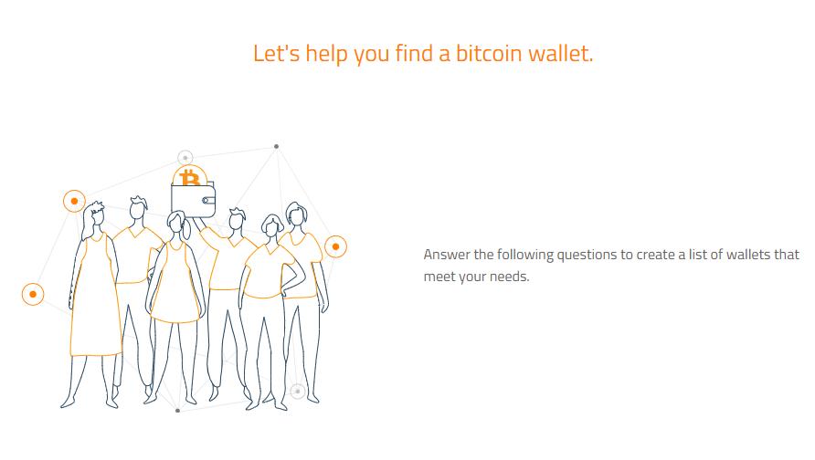 Bitcoin.org Digital Wallet