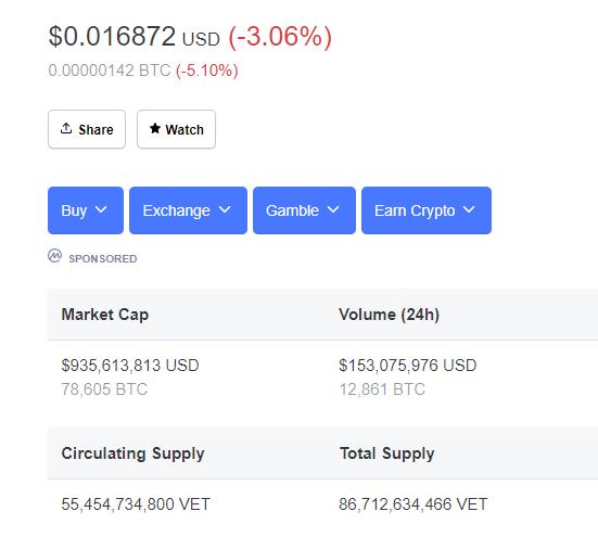 VET CoinMarketCap