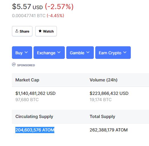 Cosmos (ATOM) - CoinMarketCap